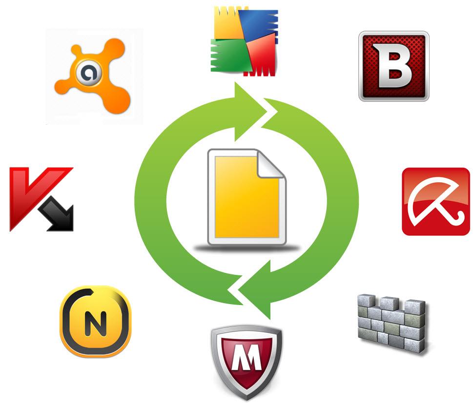 Computer antivirus software best