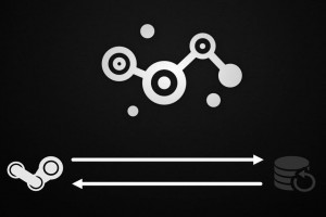 Backup and Restore game files on Steam